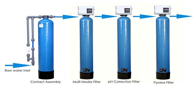 water-filtrations-system-withbackwash-lamare-devon